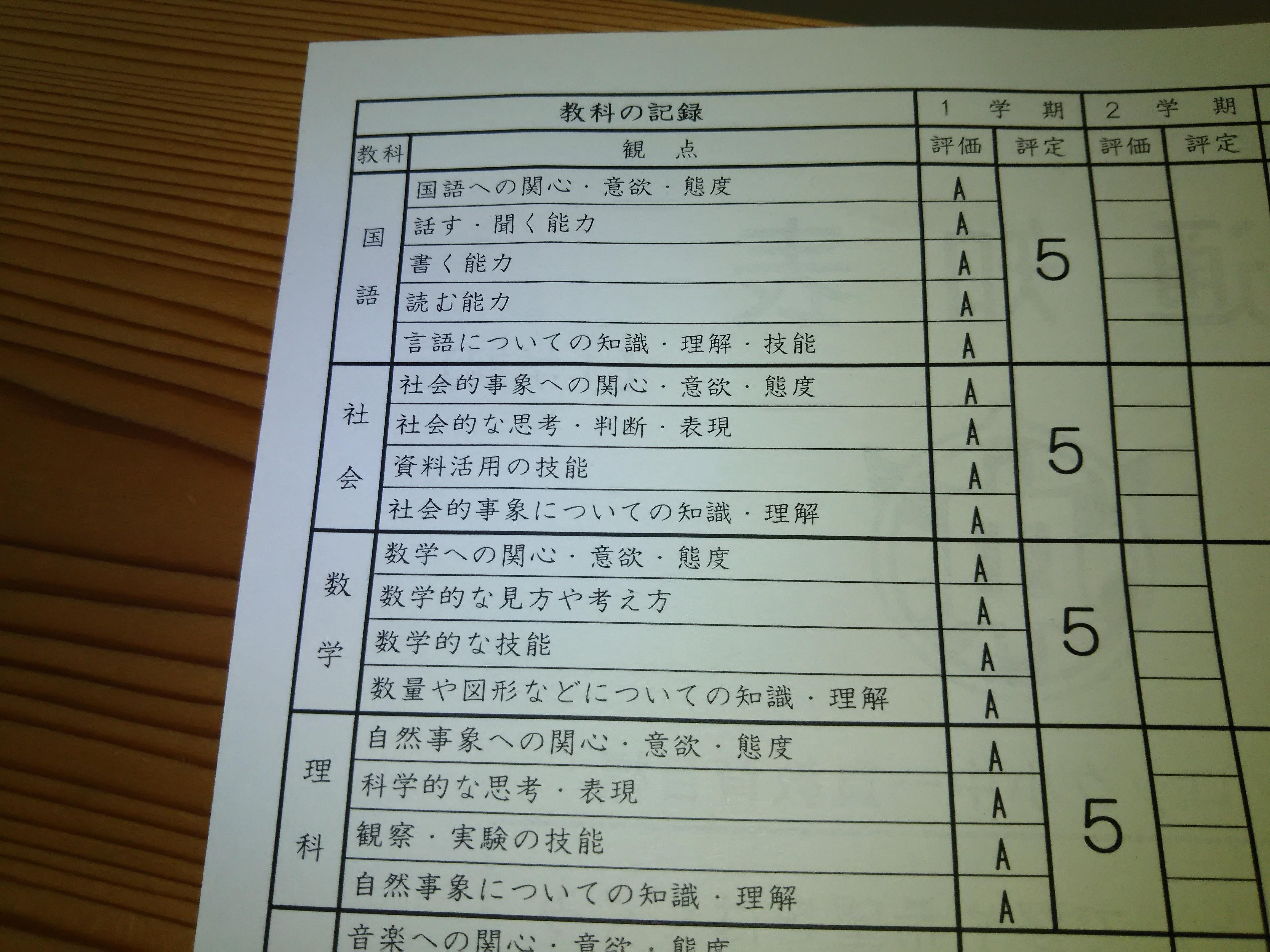 家計 簿 の 付け方 帳簿の記帳のしかた - nta.go.jp